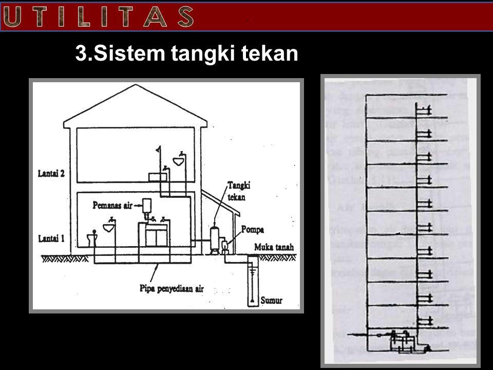 . 3.Sistem tangki tekan