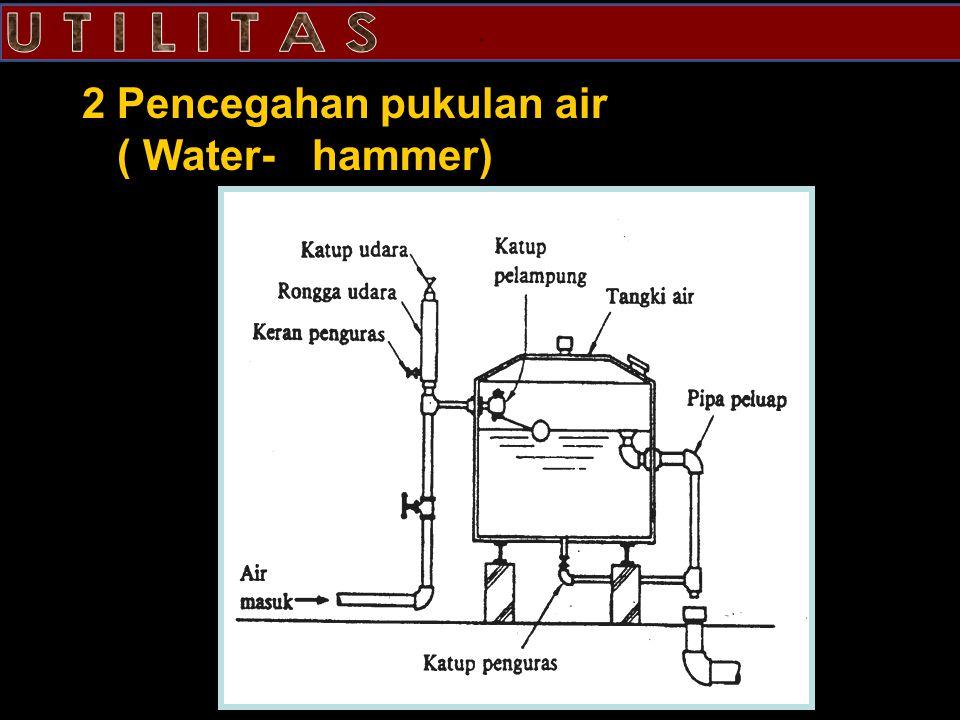. 2 Pencegahan pukulan air ( Water- hammer)