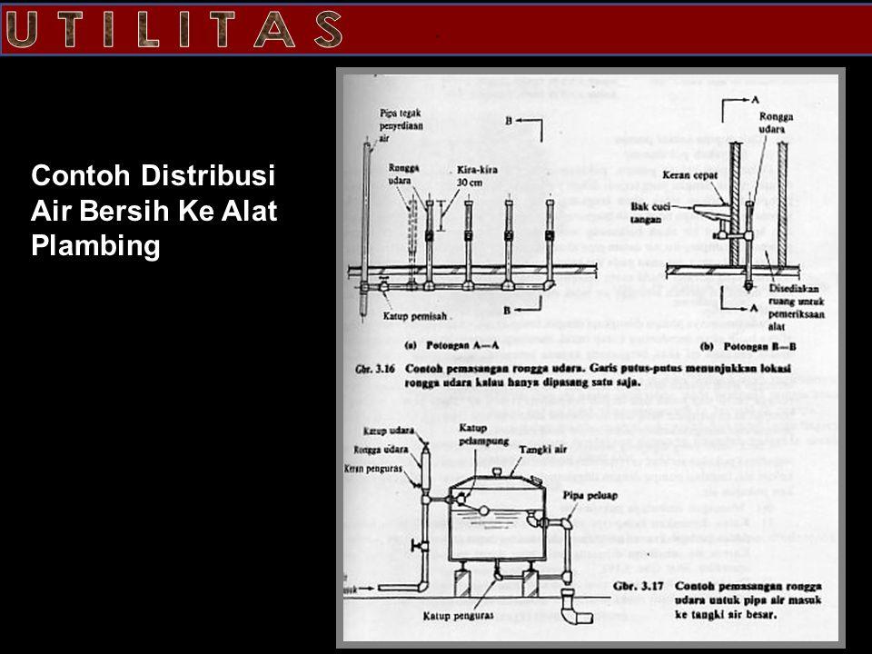 . Contoh Distribusi Air Bersih Ke Alat Plambing