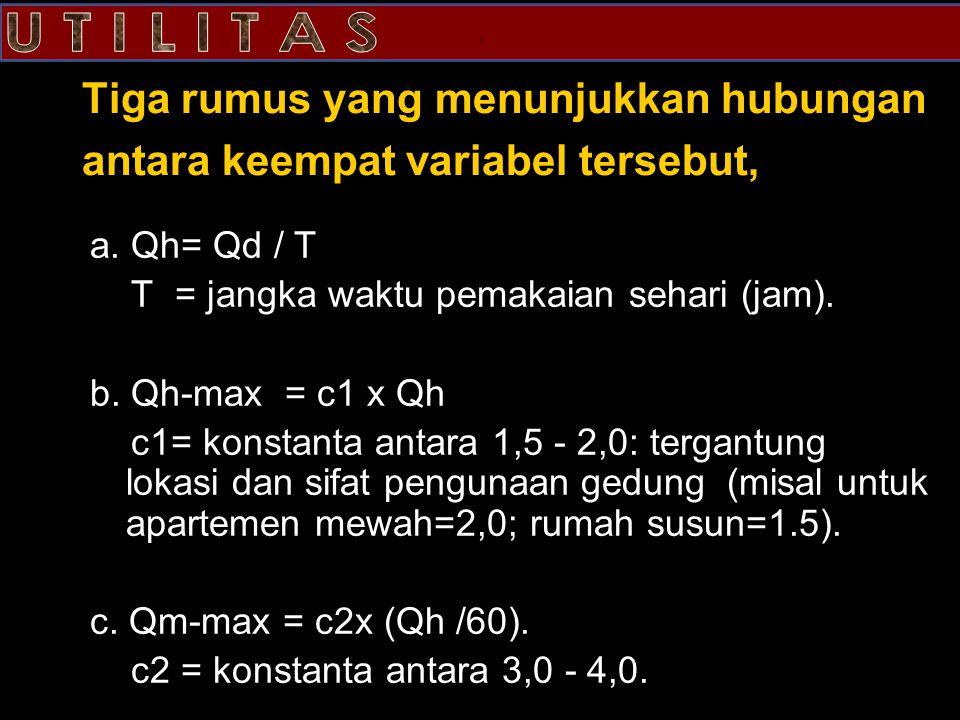 . Tiga rumus yang menunjukkan hubungan antara keempat variabel tersebut, a. Qh= Qd / T T = jangka waktu pemakaian sehari (jam). b. Qh-max = c1 x Qh c1