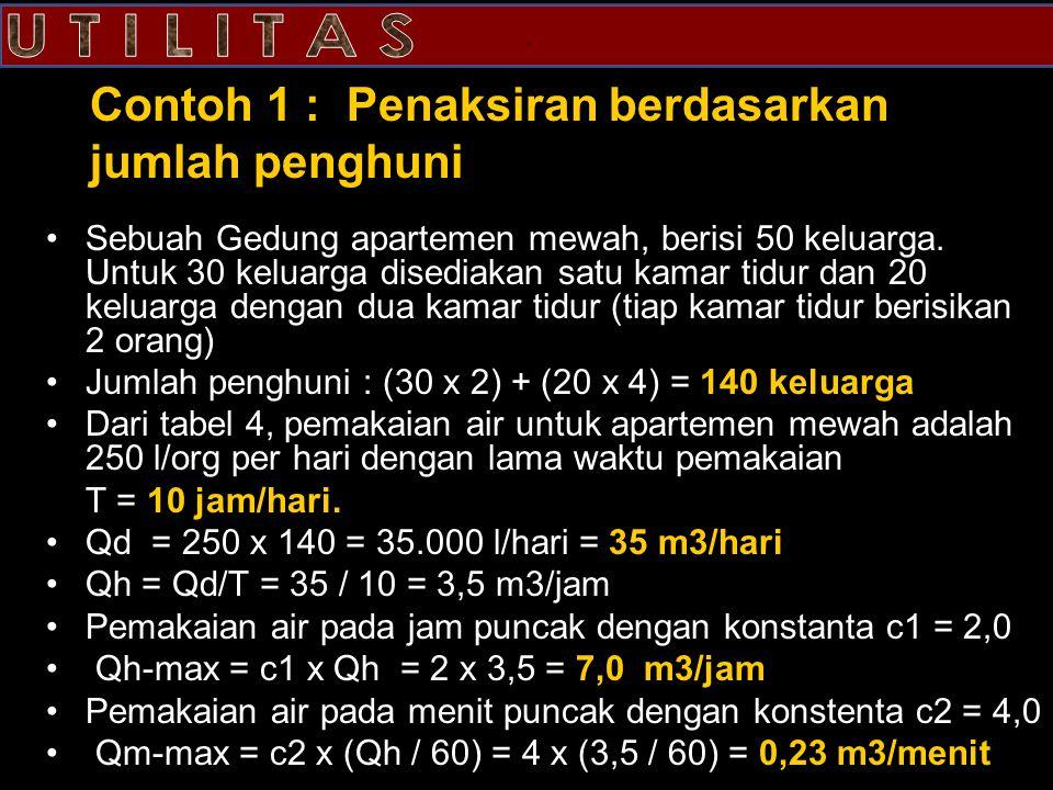 . Contoh 1 : Penaksiran berdasarkan jumlah penghuni •Sebuah Gedung apartemen mewah, berisi 50 keluarga. Untuk 30 keluarga disediakan satu kamar tidur