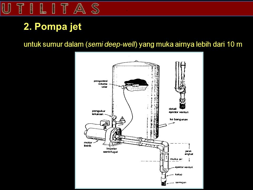 . 2. Pompa jet untuk sumur dalam (semi deep-well) yang muka airnya lebih dari 10 m