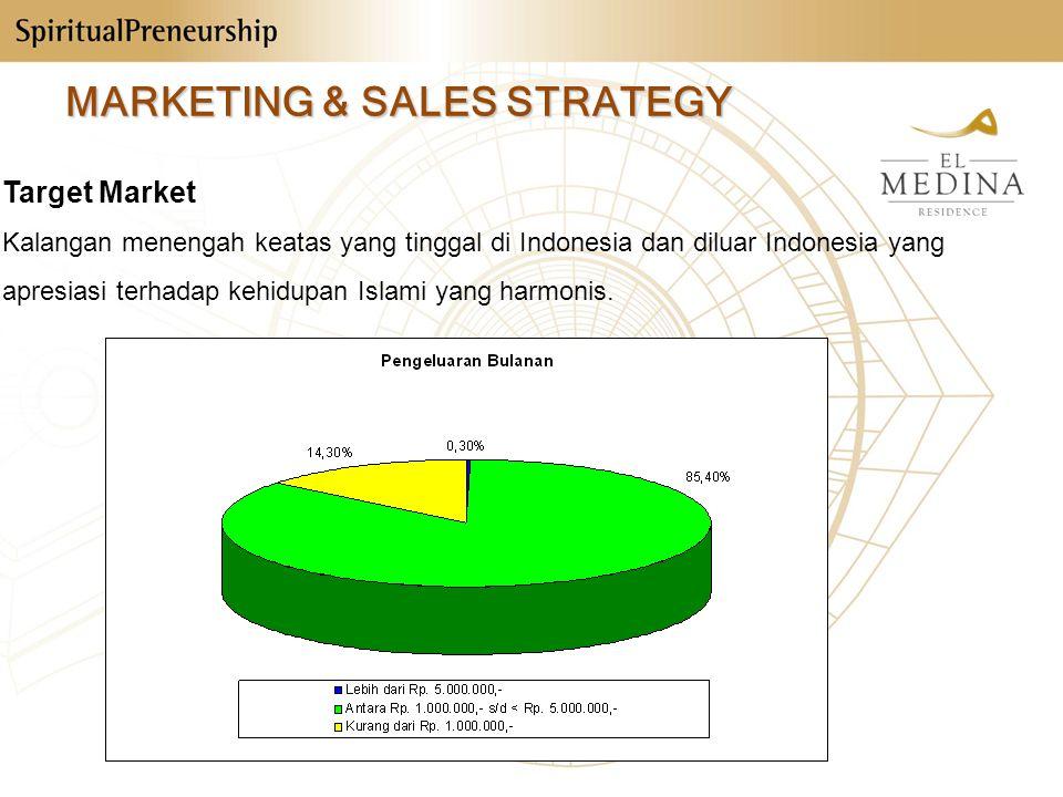 MARKETING & SALES STRATEGY Target Market Kalangan menengah keatas yang tinggal di Indonesia dan diluar Indonesia yang apresiasi terhadap kehidupan Islami yang harmonis.