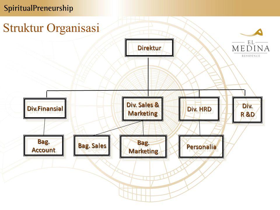 Struktur Organisasi DirekturDirektur Div.FinansialDiv.Finansial Div.