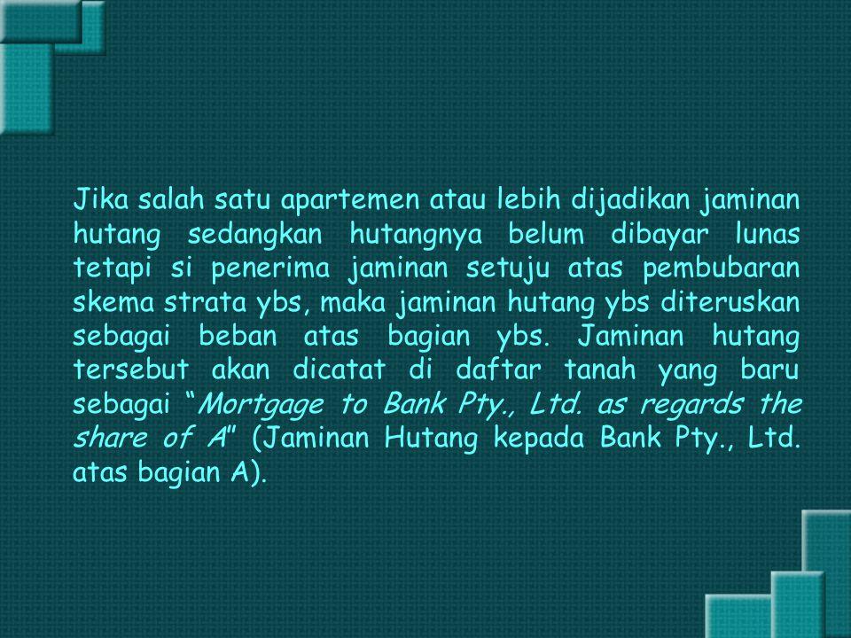 Jika salah satu apartemen atau lebih dijadikan jaminan hutang sedangkan hutangnya belum dibayar lunas tetapi si penerima jaminan setuju atas pembubara