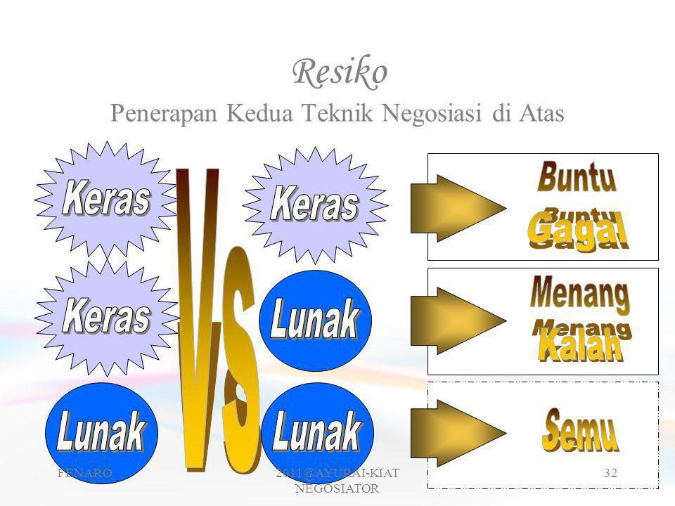 Resiko Penerapan Kedua Teknik Negosiasi di Atas FENARO2011@AYURAI-KIAT NEGOSIATOR 32