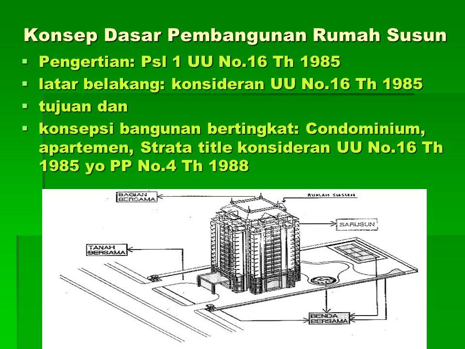 Konsep Dasar Pembangunan Rumah Susun Konsep Dasar Pembangunan Rumah Susun  Pengertian: Psl 1 UU No.16 Th 1985  latar belakang: konsideran UU No.16 T
