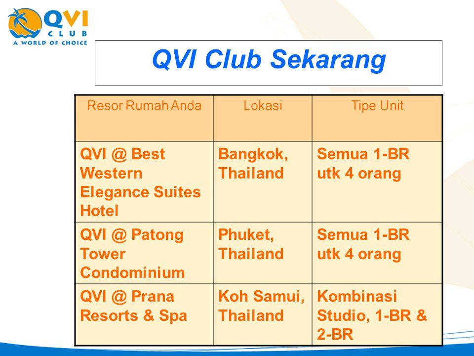 QVI Club Sekarang Resor Rumah AndaLokasiTipe Unit QVI @ Best Western Elegance Suites Hotel Bangkok, Thailand Semua 1-BR utk 4 orang QVI @ Patong Tower Condominium Phuket, Thailand Semua 1-BR utk 4 orang QVI @ Prana Resorts & Spa Koh Samui, Thailand Kombinasi Studio, 1-BR & 2-BR