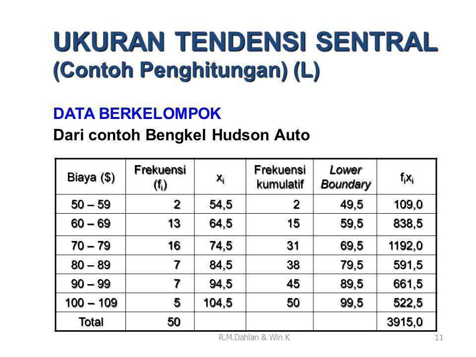 DATA BERKELOMPOK Dari contoh Bengkel Hudson Auto Biaya ($) Frekuensi (f i ) xixixixi Frekuensi kumulatif Lower Boundary fixifixifixifixi 50 – 59 254,5