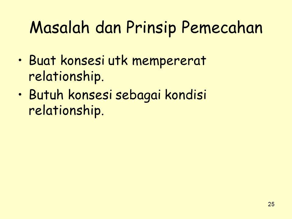 25 Masalah dan Prinsip Pemecahan •Buat konsesi utk mempererat relationship. •Butuh konsesi sebagai kondisi relationship.