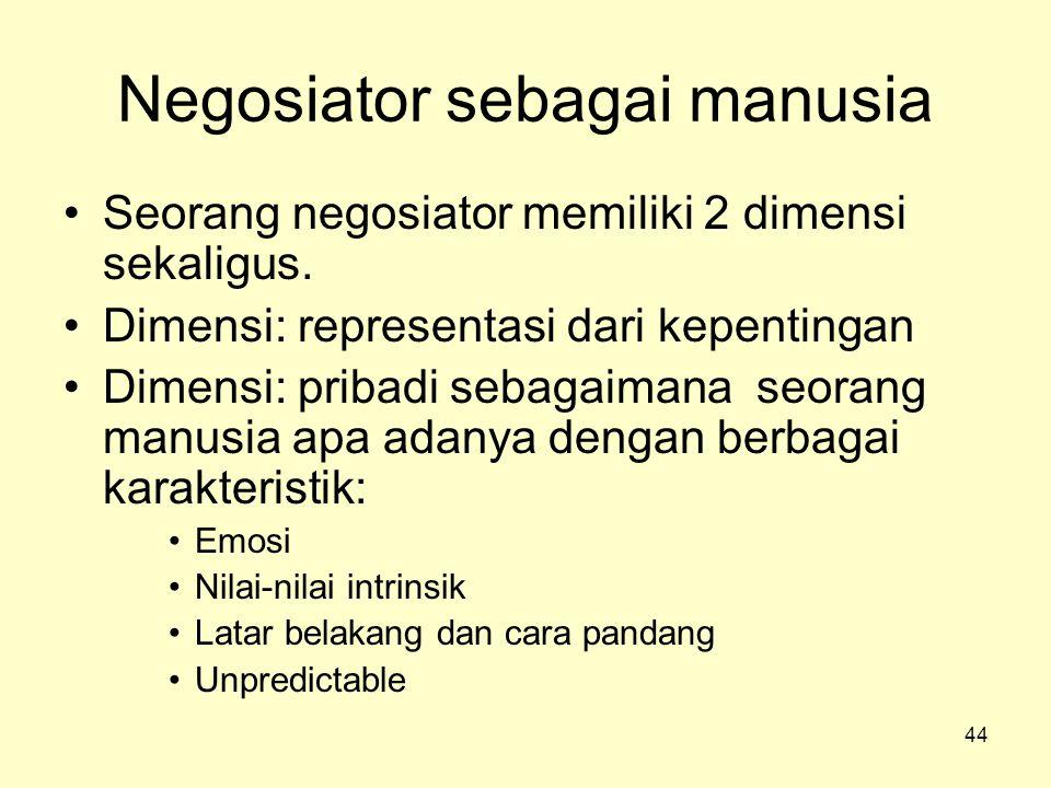44 Negosiator sebagai manusia •Seorang negosiator memiliki 2 dimensi sekaligus. •Dimensi: representasi dari kepentingan •Dimensi: pribadi sebagaimana