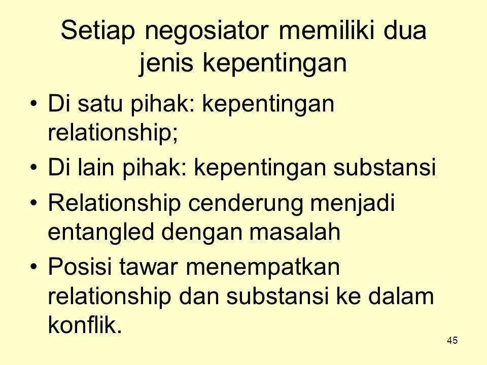 45 Setiap negosiator memiliki dua jenis kepentingan •Di satu pihak: kepentingan relationship; •Di lain pihak: kepentingan substansi •Relationship cenderung menjadi entangled dengan masalah •Posisi tawar menempatkan relationship dan substansi ke dalam konflik.