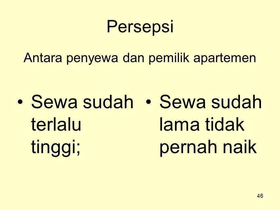 46 Persepsi •Sewa sudah terlalu tinggi; •Sewa sudah lama tidak pernah naik Antara penyewa dan pemilik apartemen