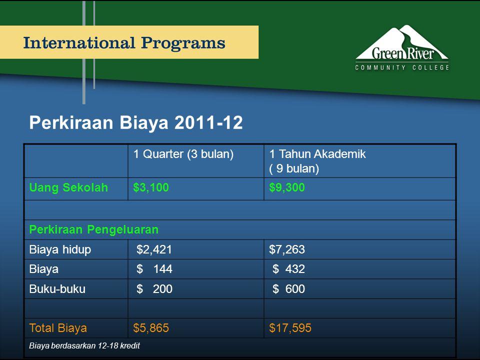 Perkiraan Biaya 2011-12 1 Quarter (3 bulan)1 Tahun Akademik ( 9 bulan) Uang Sekolah$3,100$9,300 Perkiraan Pengeluaran Biaya hidup $2,421$7,263 Biaya $
