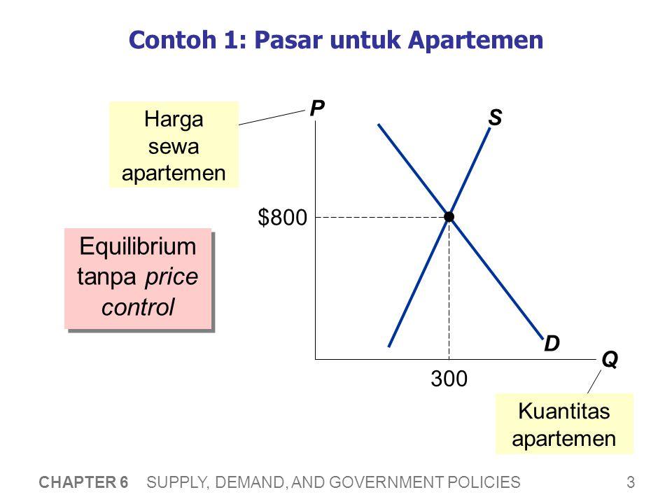 3 CHAPTER 6 SUPPLY, DEMAND, AND GOVERNMENT POLICIES Contoh 1: Pasar untuk Apartemen Equilibrium tanpa price control P Q D S Harga sewa apartemen $800