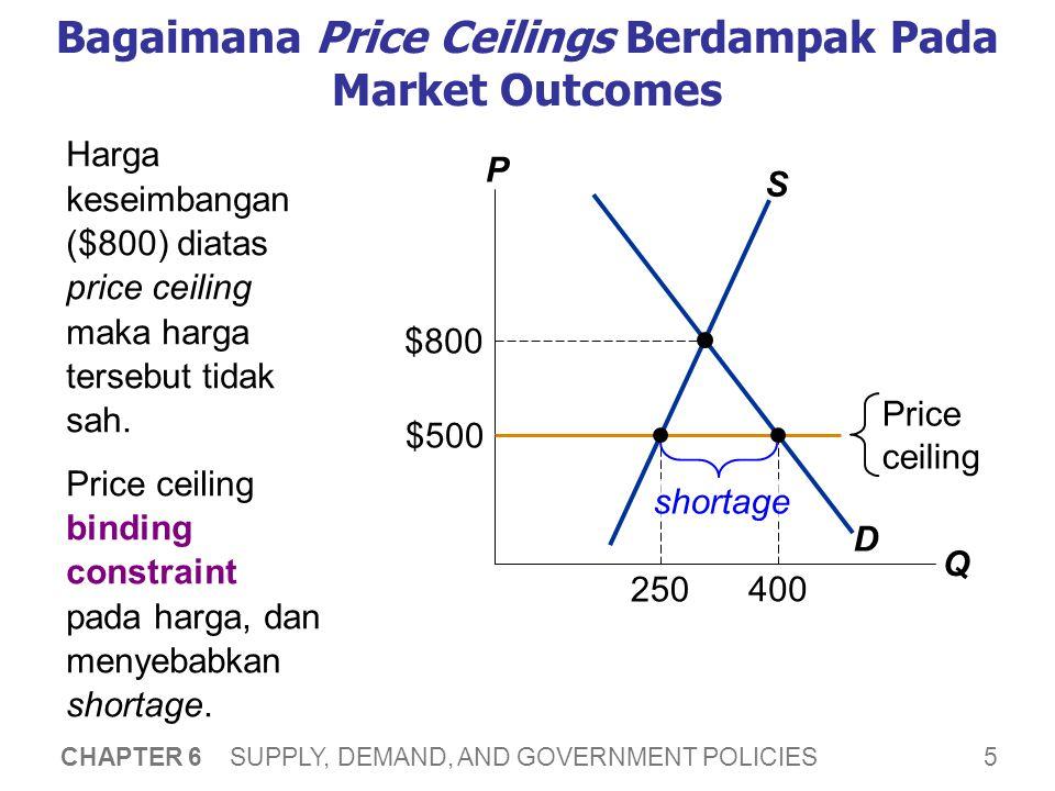 5 CHAPTER 6 SUPPLY, DEMAND, AND GOVERNMENT POLICIES Bagaimana Price Ceilings Berdampak Pada Market Outcomes Harga keseimbangan ($800) diatas price ceiling maka harga tersebut tidak sah.