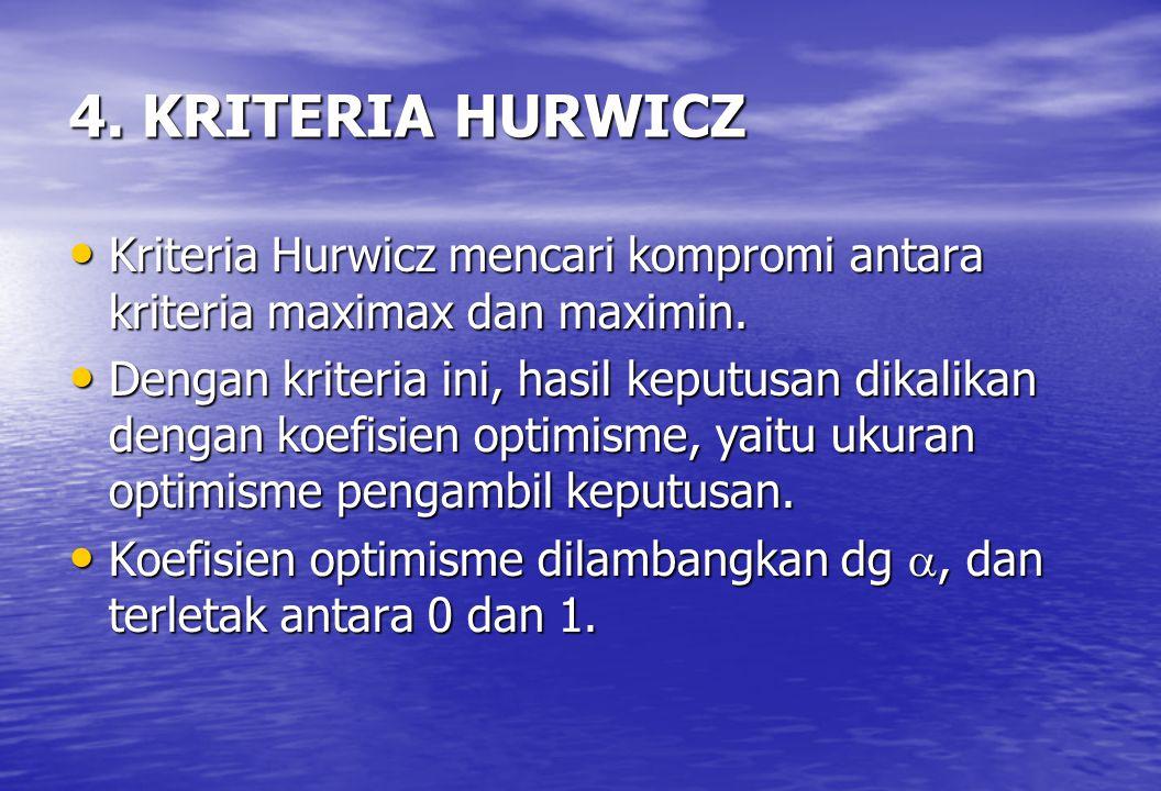 4. KRITERIA HURWICZ • Kriteria Hurwicz mencari kompromi antara kriteria maximax dan maximin. • Dengan kriteria ini, hasil keputusan dikalikan dengan k