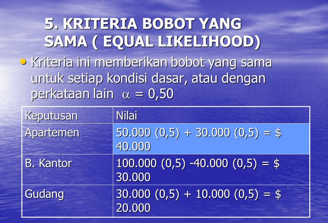 5. KRITERIA BOBOT YANG SAMA ( EQUAL LIKELIHOOD) • Kriteria ini memberikan bobot yang sama untuk setiap kondisi dasar, atau dengan perkataan lain  = 0