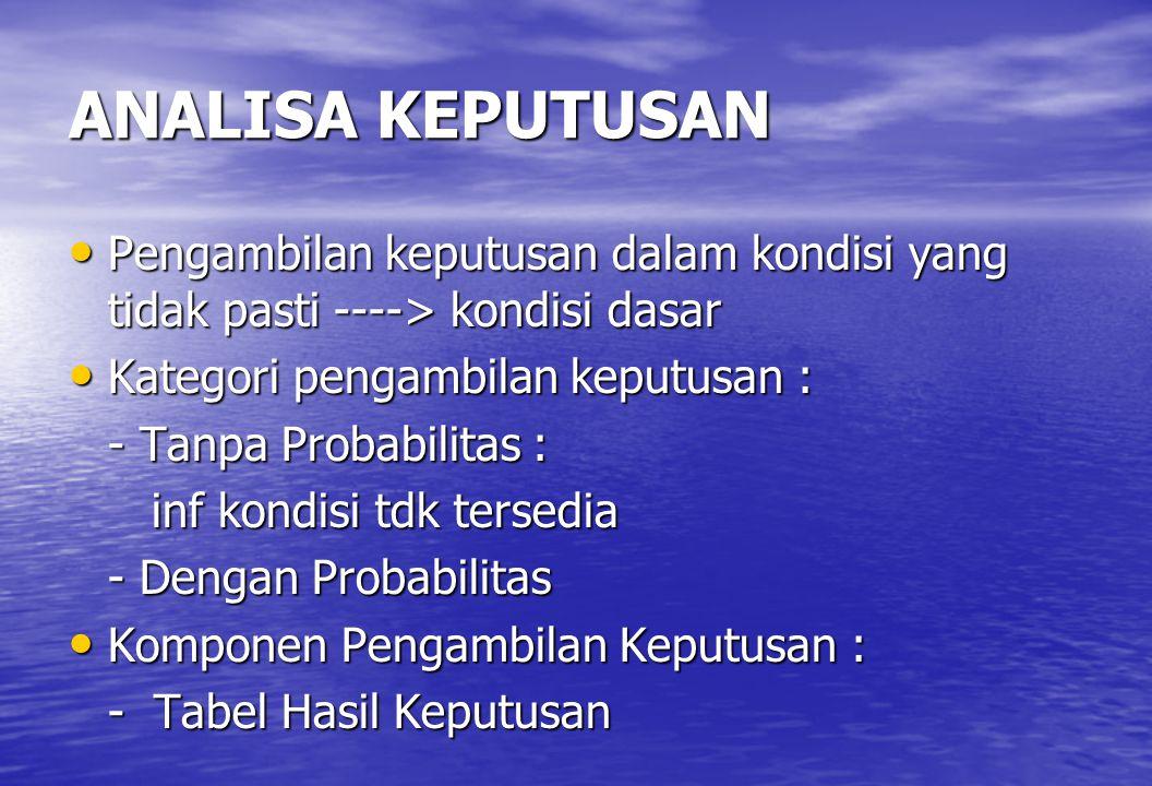 ANALISA KEPUTUSAN • Pengambilan keputusan dalam kondisi yang tidak pasti ----> kondisi dasar • Kategori pengambilan keputusan : - Tanpa Probabilitas :