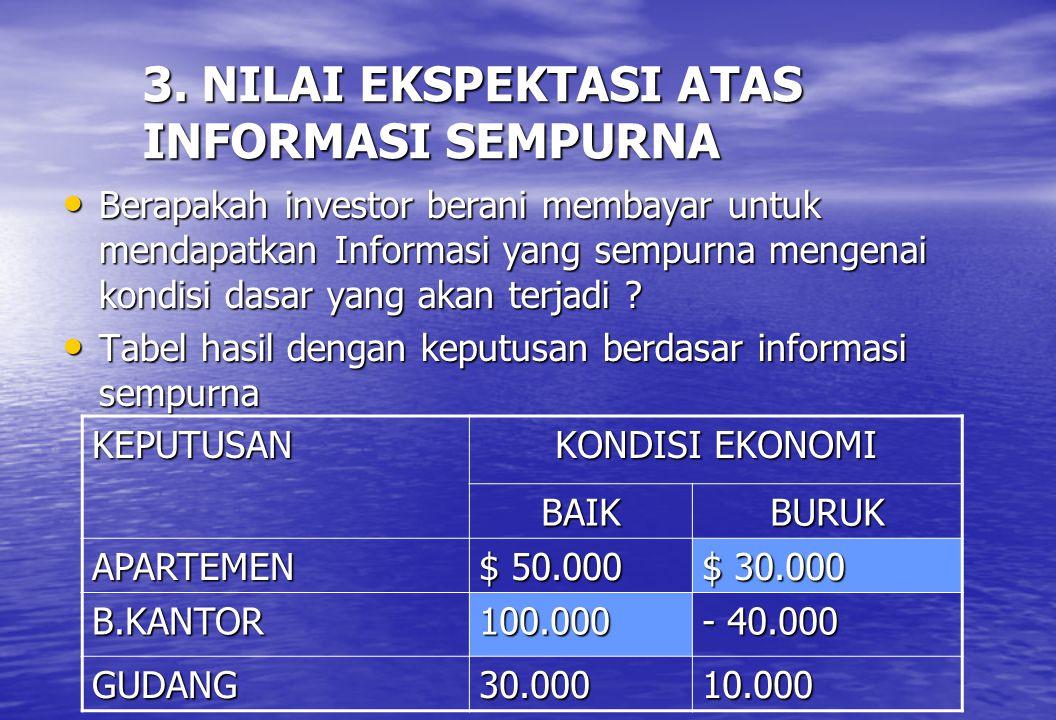 3. NILAI EKSPEKTASI ATAS INFORMASI SEMPURNA • Berapakah investor berani membayar untuk mendapatkan Informasi yang sempurna mengenai kondisi dasar yang