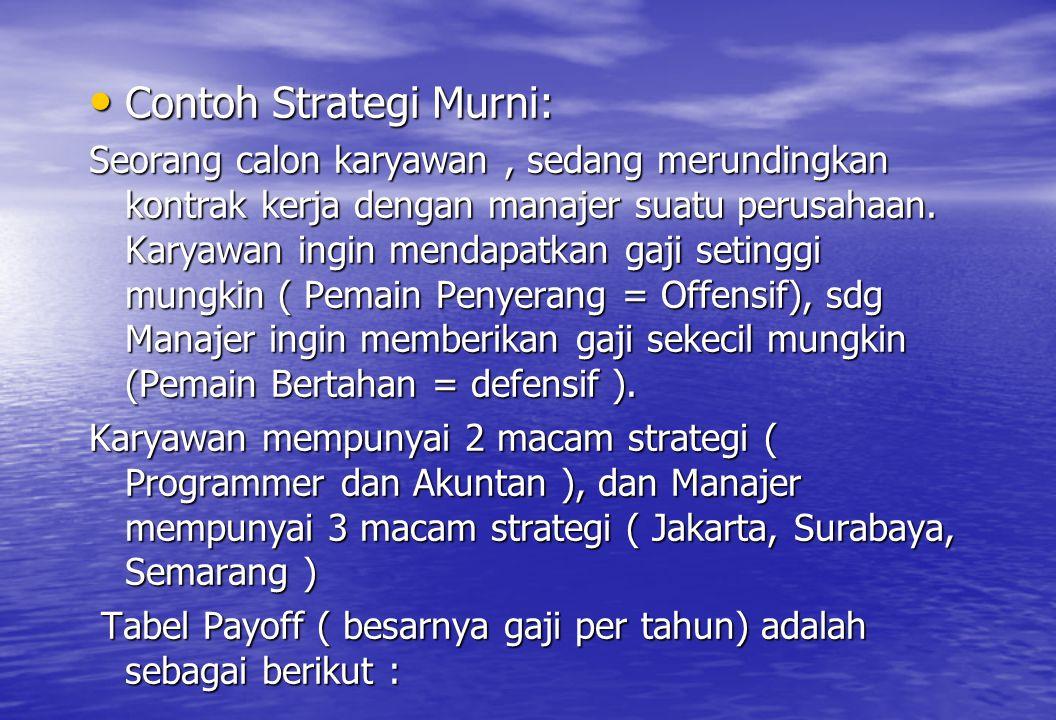 • Contoh Strategi Murni: Seorang calon karyawan, sedang merundingkan kontrak kerja dengan manajer suatu perusahaan. Karyawan ingin mendapatkan gaji se