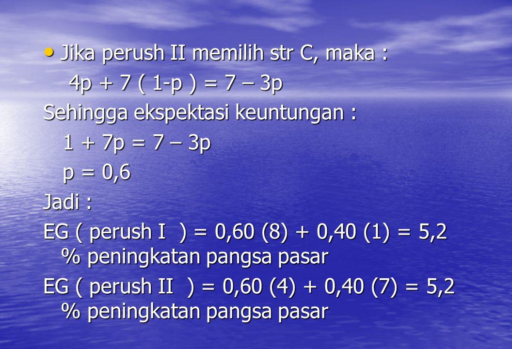 • Jika perush II memilih str C, maka : 4p + 7 ( 1-p ) = 7 – 3p 4p + 7 ( 1-p ) = 7 – 3p Sehingga ekspektasi keuntungan : 1 + 7p = 7 – 3p 1 + 7p = 7 – 3