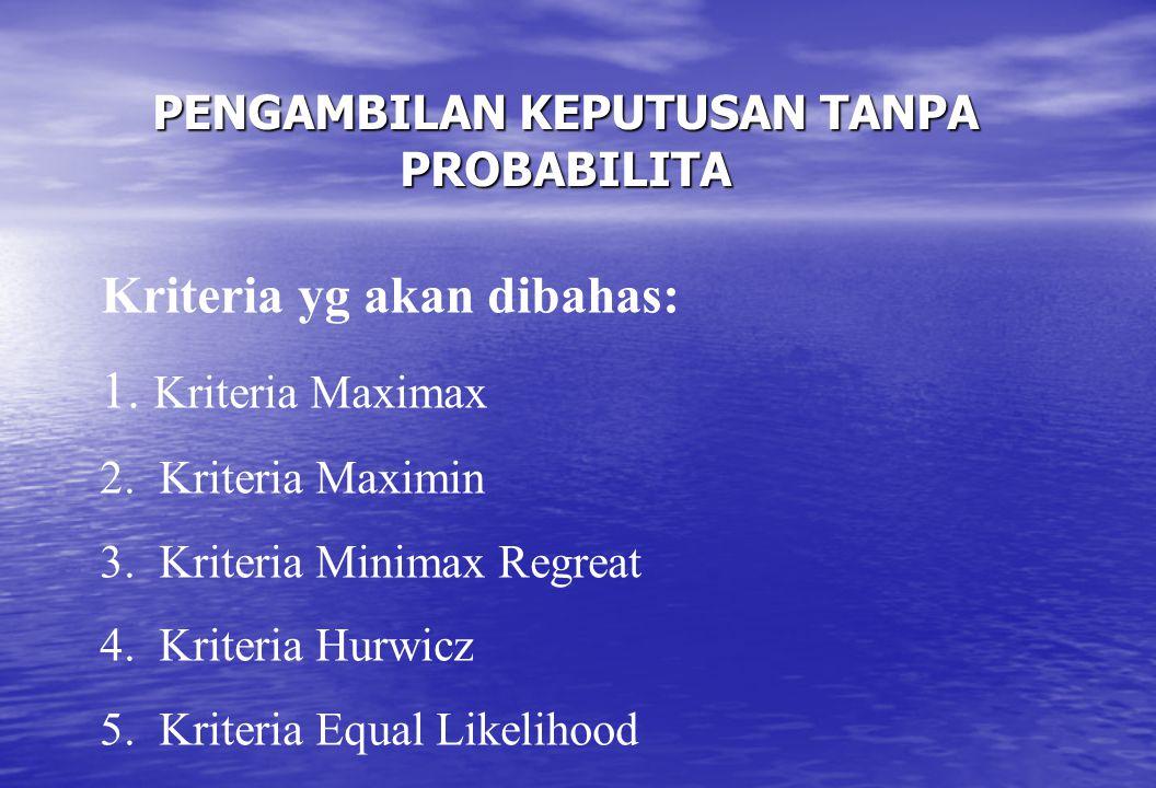 PENGAMBILAN KEPUTUSAN TANPA PROBABILITA Kriteria yg akan dibahas: 1. Kriteria Maximax 2. Kriteria Maximin 3. Kriteria Minimax Regreat 4. Kriteria Hurw