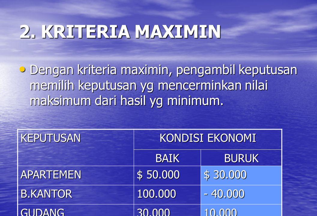 2. KRITERIA MAXIMIN • Dengan kriteria maximin, pengambil keputusan memilih keputusan yg mencerminkan nilai maksimum dari hasil yg minimum. KEPUTUSAN K