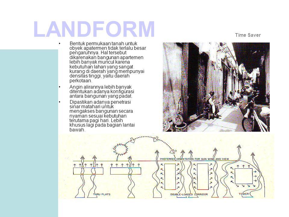 •Bentuk permukaan tanah untuk obyek apatermen tidak terlalu besar pengaruhnya.