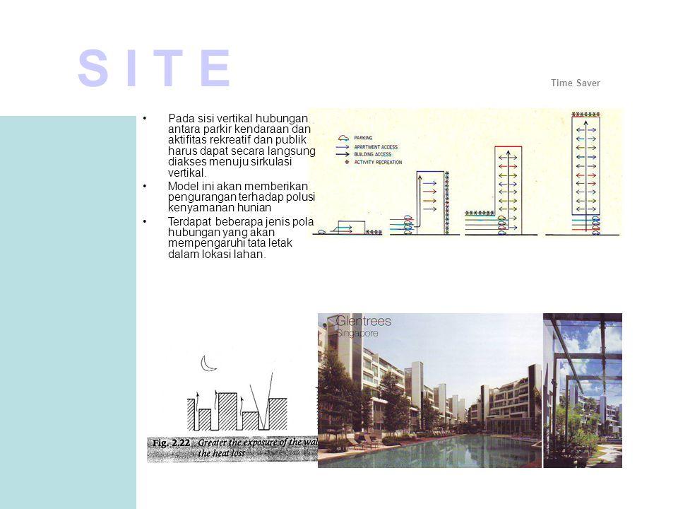 •Pengaturan jarak antara bangunan menjadi faktor penting dalam pemanfaatan aliran angin.