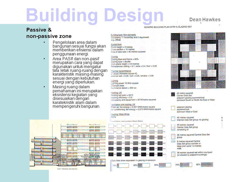 Passive & non-passive zone Building Design Dean Hawkes •Pengelolaan area dalam bangunan sesuai fungsi akan memberikan efisiensi dalam penggunaan energi.