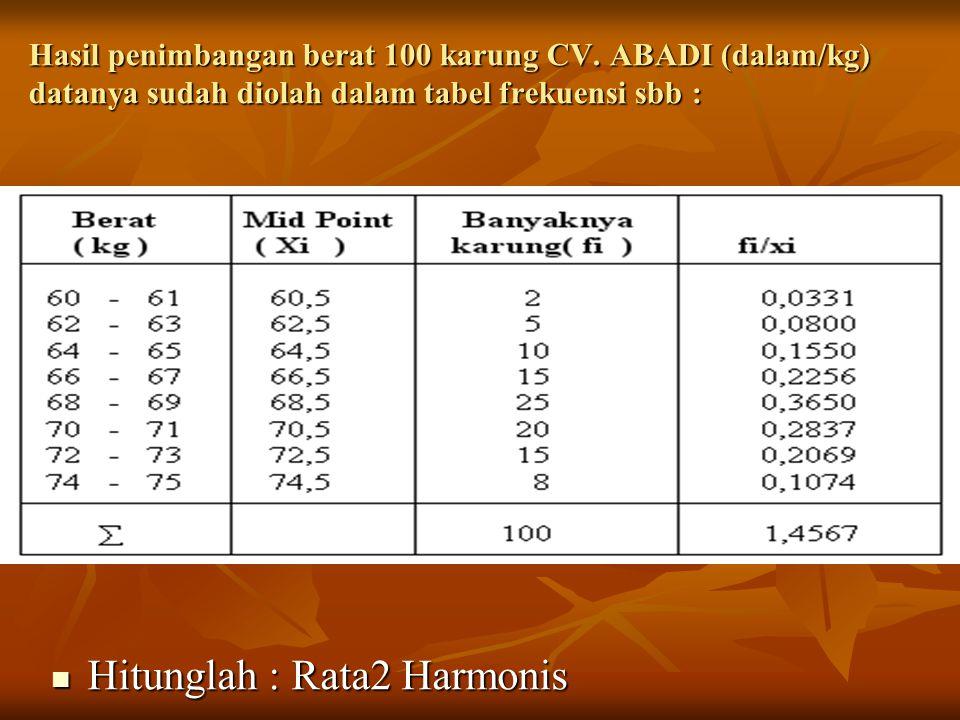 Hasil penimbangan berat 100 karung CV. ABADI (dalam/kg) datanya sudah diolah dalam tabel frekuensi sbb :  Hitunglah : Rata2 Harmonis