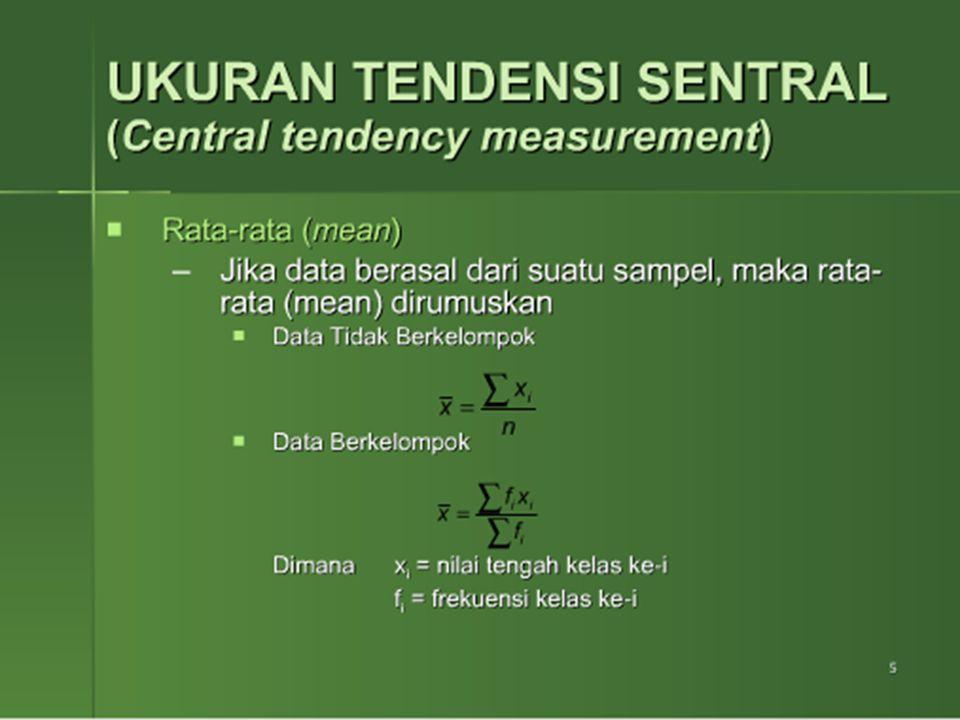 Data Tidak Berkelompok Berikut adalah data sampel tentang nilai sewa bulanan untuk satu kamar apartemen(S).