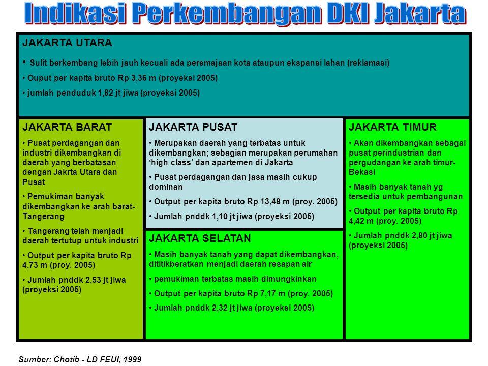 JAKARTA UTARA • Sulit berkembang lebih jauh kecuali ada peremajaan kota ataupun ekspansi lahan (reklamasi) • Ouput per kapita bruto Rp 3,36 m (proyeksi 2005) • jumlah penduduk 1,82 jt jiwa (proyeksi 2005) JAKARTA PUSAT • Merupakan daerah yang terbatas untuk dikembangkan; sebagian merupakan perumahan 'high class' dan apartemen di Jakarta • Pusat perdagangan dan jasa masih cukup dominan • Output per kapita bruto Rp 13,48 m (proy.