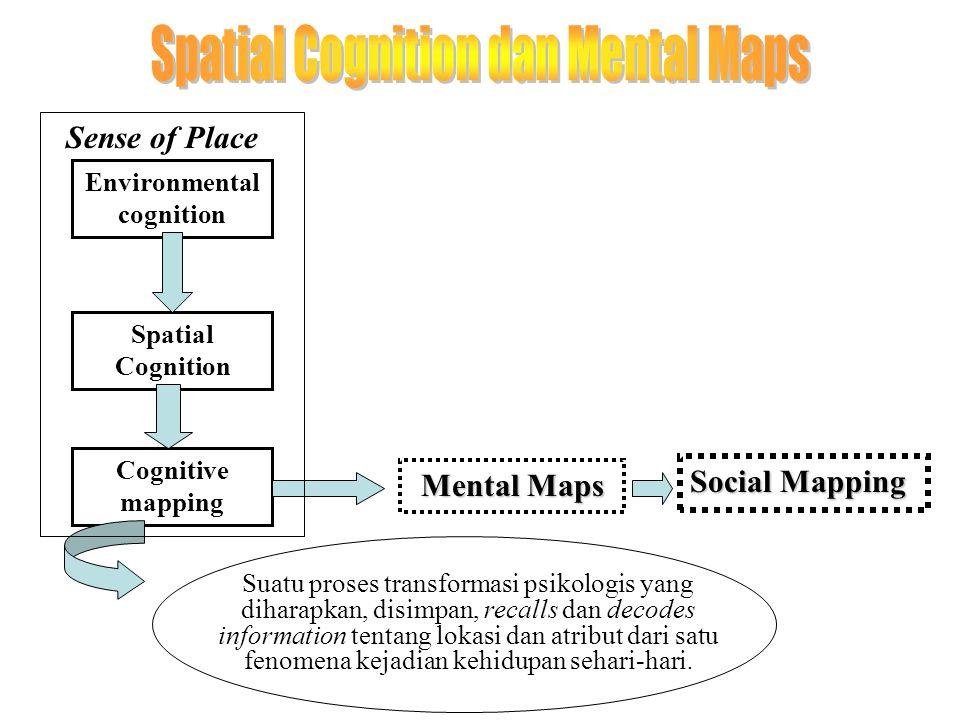 Environmental cognition Spatial Cognition Cognitive mapping Mental Maps Suatu proses transformasi psikologis yang diharapkan, disimpan, recalls dan decodes information tentang lokasi dan atribut dari satu fenomena kejadian kehidupan sehari-hari.