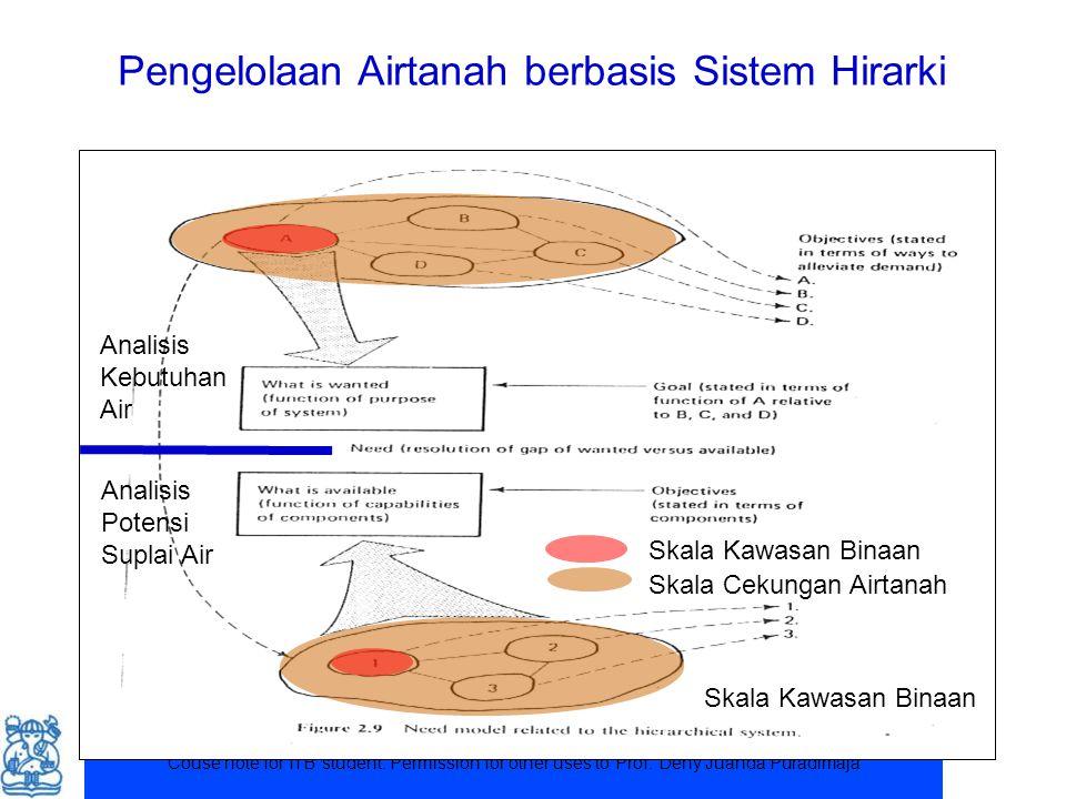 Couse note for ITB student. Permission for other uses to Prof. Deny Juanda Puradimaja Pengelolaan Airtanah berbasis Sistem Hirarki Skala Kawasan Binaa