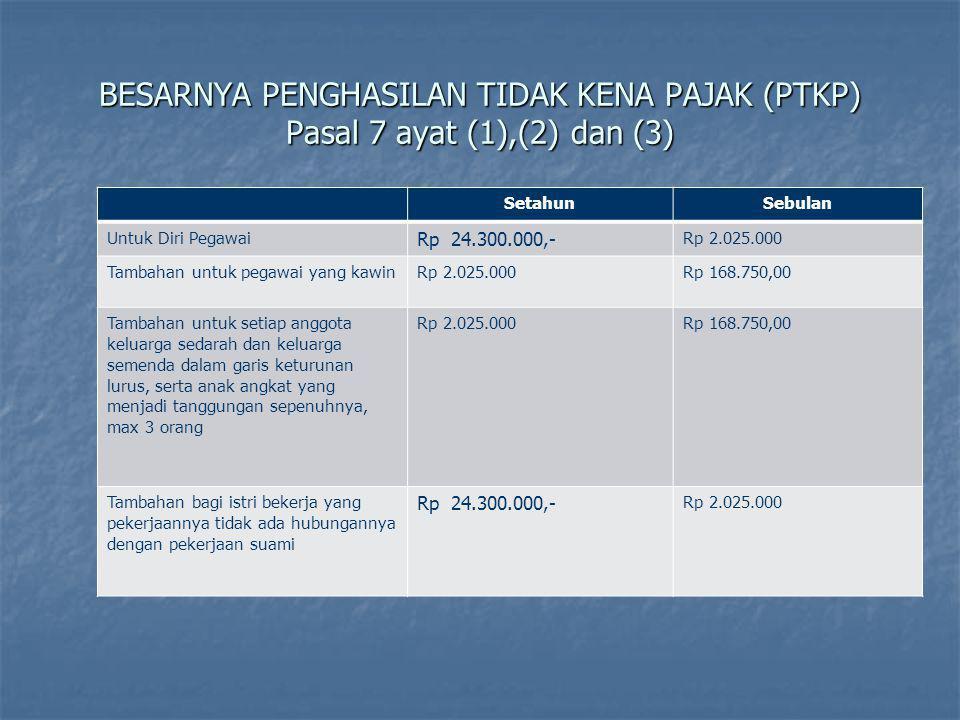 BESARNYA PENGHASILAN TIDAK KENA PAJAK (PTKP) Pasal 7 ayat (1),(2) dan (3) SetahunSebulan Untuk Diri Pegawai Rp 24.300.000,- Rp 2.025.000 Tambahan untu