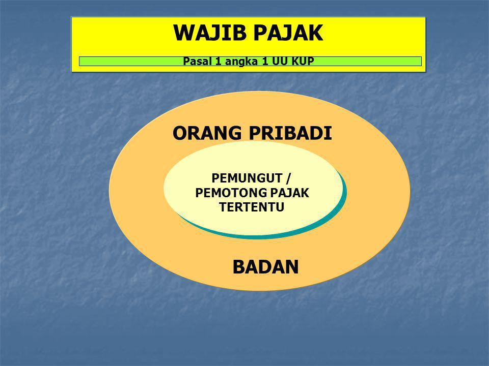 WAJIB PAJAK Pasal 1 angka 1 UU KUP ORANG PRIBADI PEMUNGUT / PEMOTONG PAJAK TERTENTU BADAN