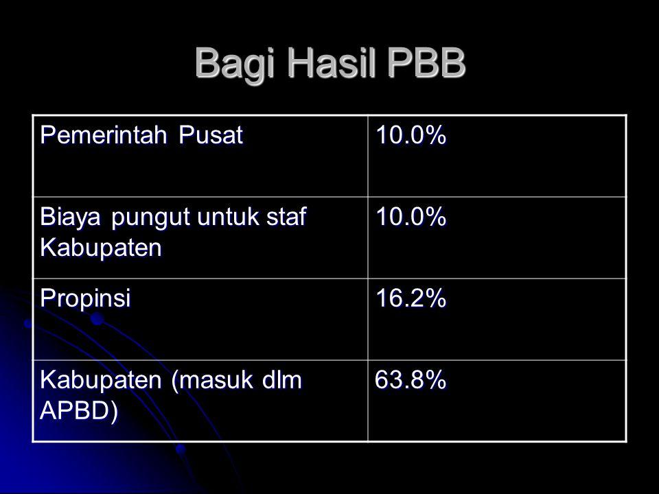 Contoh Perhitungan PBB Jakarta  Harga tanah 1.5M + bgn 0.5M, NJOP 2M  NJOKP = NJOP – NJOTKP = NJOP – 24jt Rp  NJKP: 2 % x (2M- 24jt) =Rp 37jt  PBB