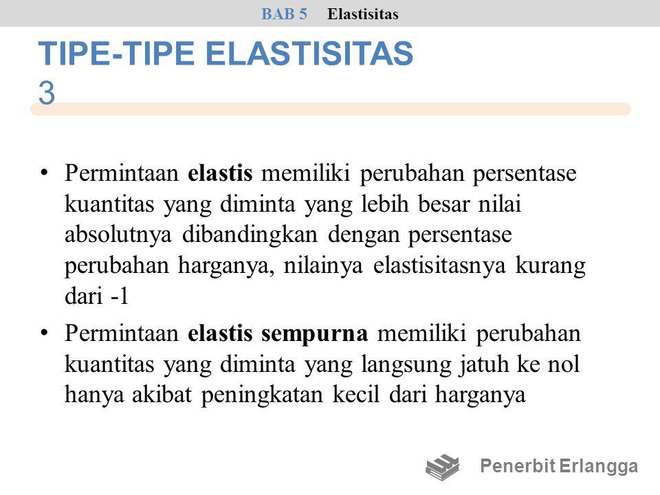 TIPE-TIPE ELASTISITAS 3 • Permintaan elastis memiliki perubahan persentase kuantitas yang diminta yang lebih besar nilai absolutnya dibandingkan denga