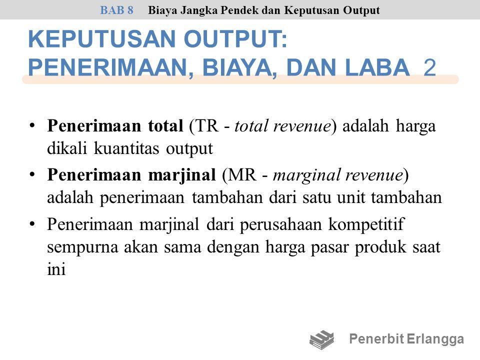 KEPUTUSAN OUTPUT: PENERIMAAN, BIAYA, DAN LABA 2 • Penerimaan total (TR - total revenue) adalah harga dikali kuantitas output • Penerimaan marjinal (MR