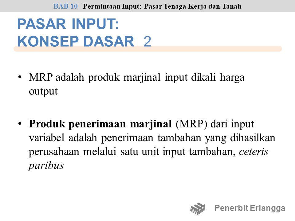 PASAR INPUT: KONSEP DASAR 2 • MRP adalah produk marjinal input dikali harga output • Produk penerimaan marjinal (MRP) dari input variabel adalah pener
