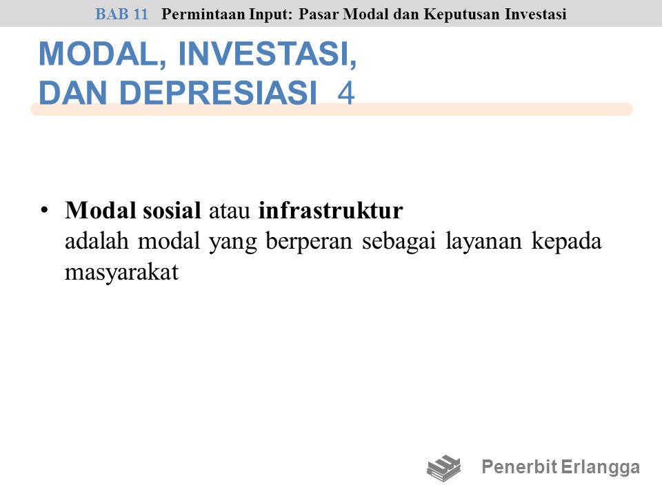 MODAL, INVESTASI, DAN DEPRESIASI 4 • Modal sosial atau infrastruktur adalah modal yang berperan sebagai layanan kepada masyarakat Penerbit Erlangga BA