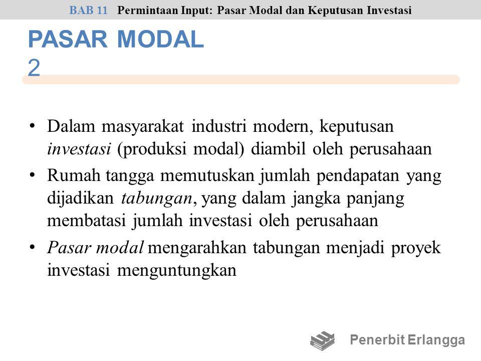 PASAR MODAL 2 • Dalam masyarakat industri modern, keputusan investasi (produksi modal) diambil oleh perusahaan • Rumah tangga memutuskan jumlah pendap