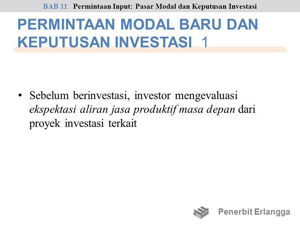 PERMINTAAN MODAL BARU DAN KEPUTUSAN INVESTASI 1 • Sebelum berinvestasi, investor mengevaluasi ekspektasi aliran jasa produktif masa depan dari proyek