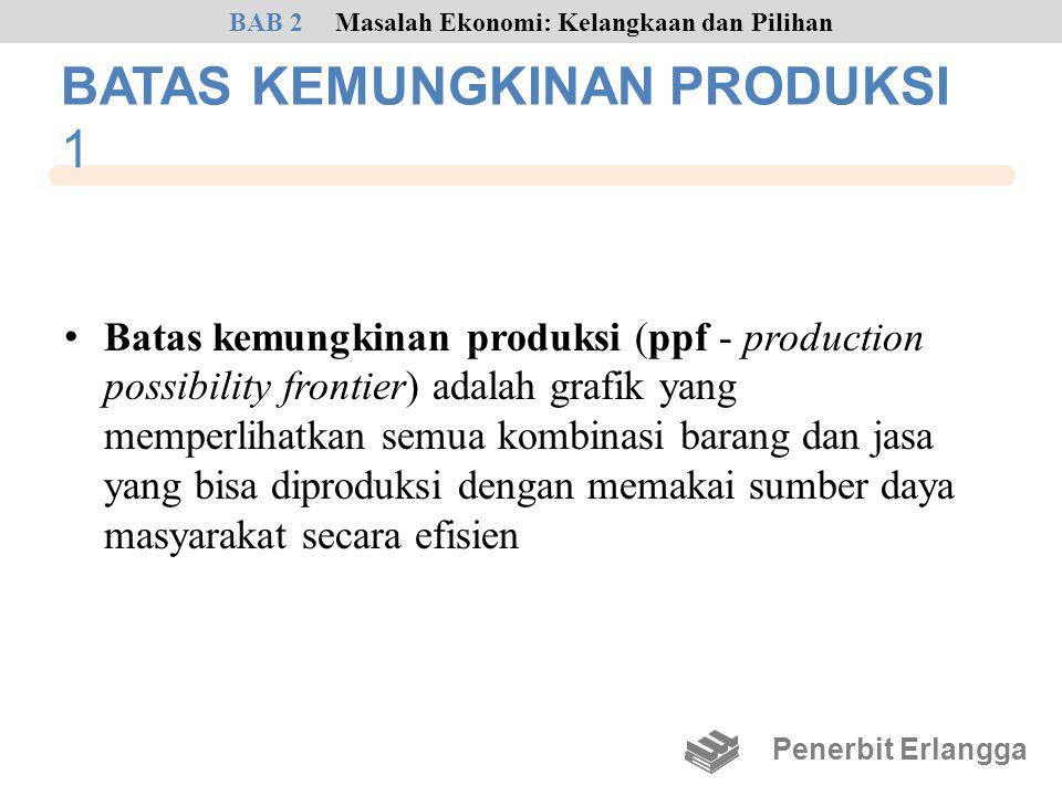 BATAS KEMUNGKINAN PRODUKSI 1 • Batas kemungkinan produksi (ppf - production possibility frontier) adalah grafik yang memperlihatkan semua kombinasi ba