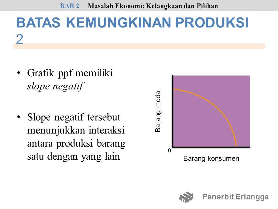 • Grafik ppf memiliki slope negatif • Slope negatif tersebut menunjukkan interaksi antara produksi barang satu dengan yang lain Penerbit Erlangga BAB