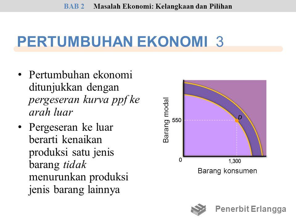 • Pertumbuhan ekonomi ditunjukkan dengan pergeseran kurva ppf ke arah luar • Pergeseran ke luar berarti kenaikan produksi satu jenis barang tidak menu