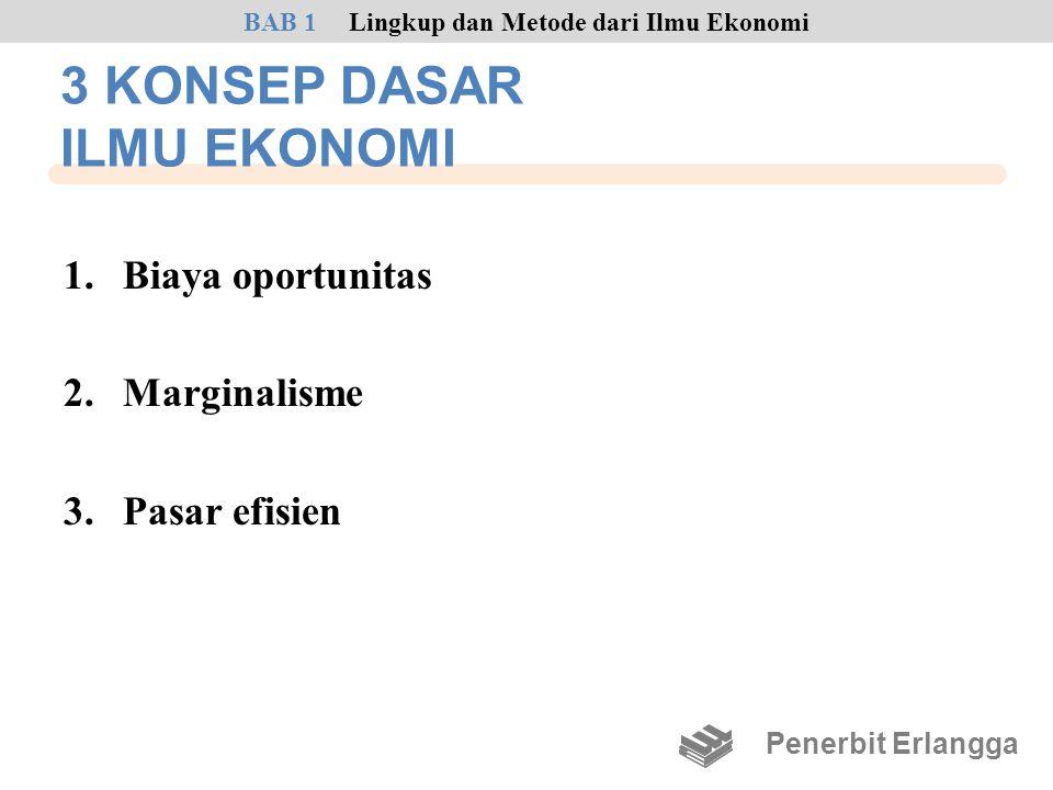 3 KONSEP DASAR ILMU EKONOMI 1.Biaya oportunitas 2.Marginalisme 3.Pasar efisien BAB 1Lingkup dan Metode dari Ilmu Ekonomi Penerbit Erlangga