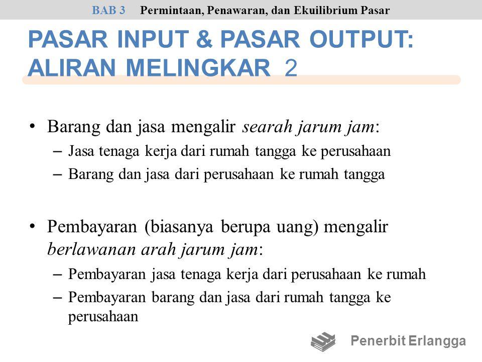 PASAR INPUT & PASAR OUTPUT: ALIRAN MELINGKAR 2 • Barang dan jasa mengalir searah jarum jam: – Jasa tenaga kerja dari rumah tangga ke perusahaan – Bara